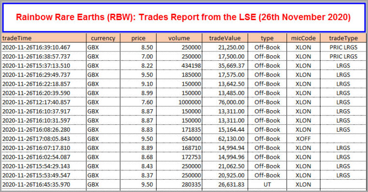RBW Trades Report Image (27.11.2020)